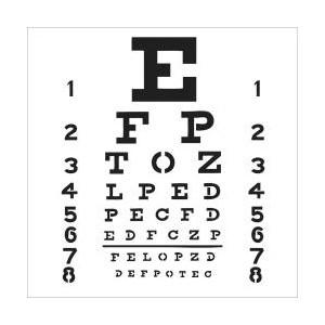 Plastová šablona - Eye Chart, 30 x 30 cm